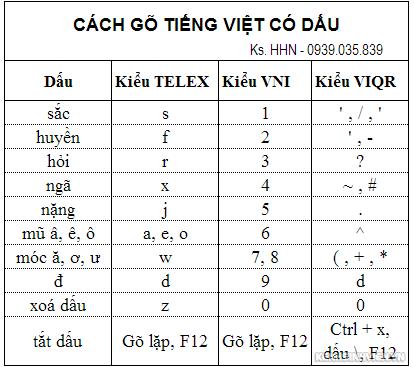 go-tieng-viet-co-dau.png